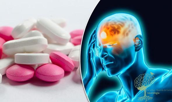 Perigo dos Remédios para Dor de Cabeça
